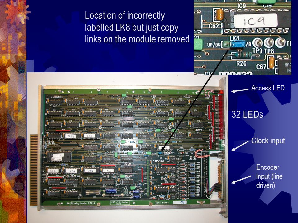 Clock input Encoder input (line driven) Location of incorrectly labelled LK8 but just copy links on the module removed 32 LEDs Access LED
