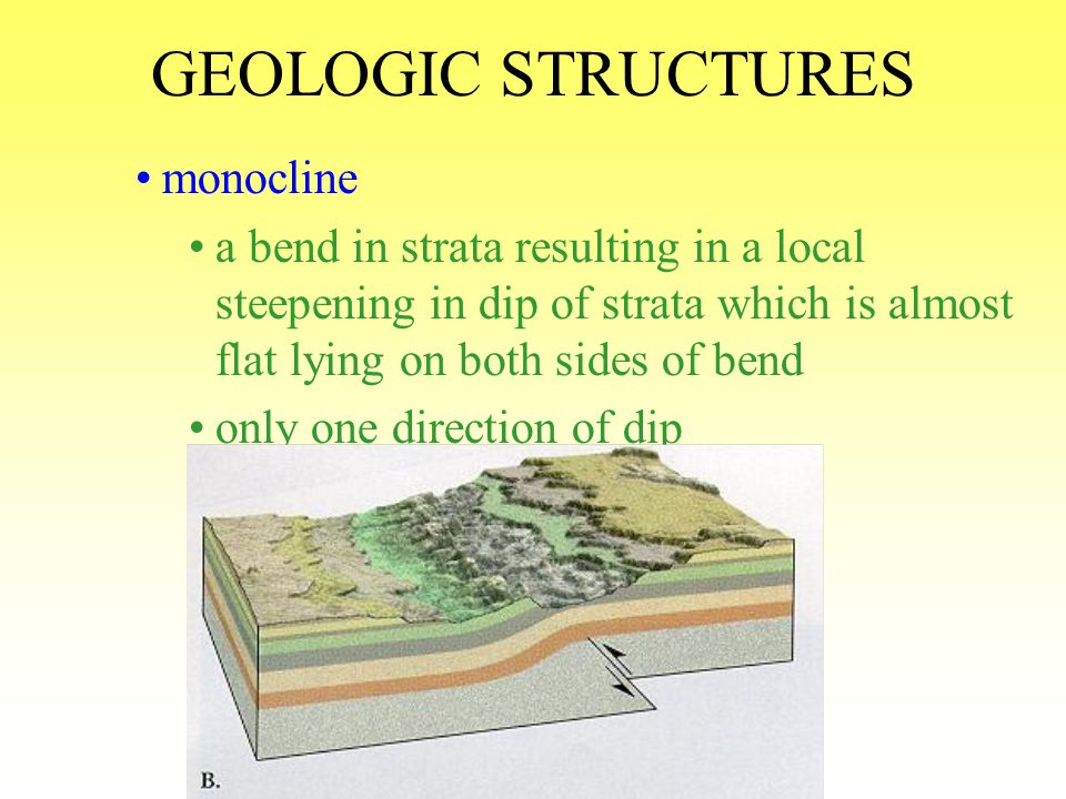 GEOLOGIC STRUCTURES Formation and Occurrence of Petroleum and Natural Gas in anticlines and synclines