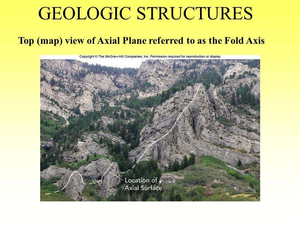 GEOLOGIC STRUCTURES Left Lateral Strike Slip