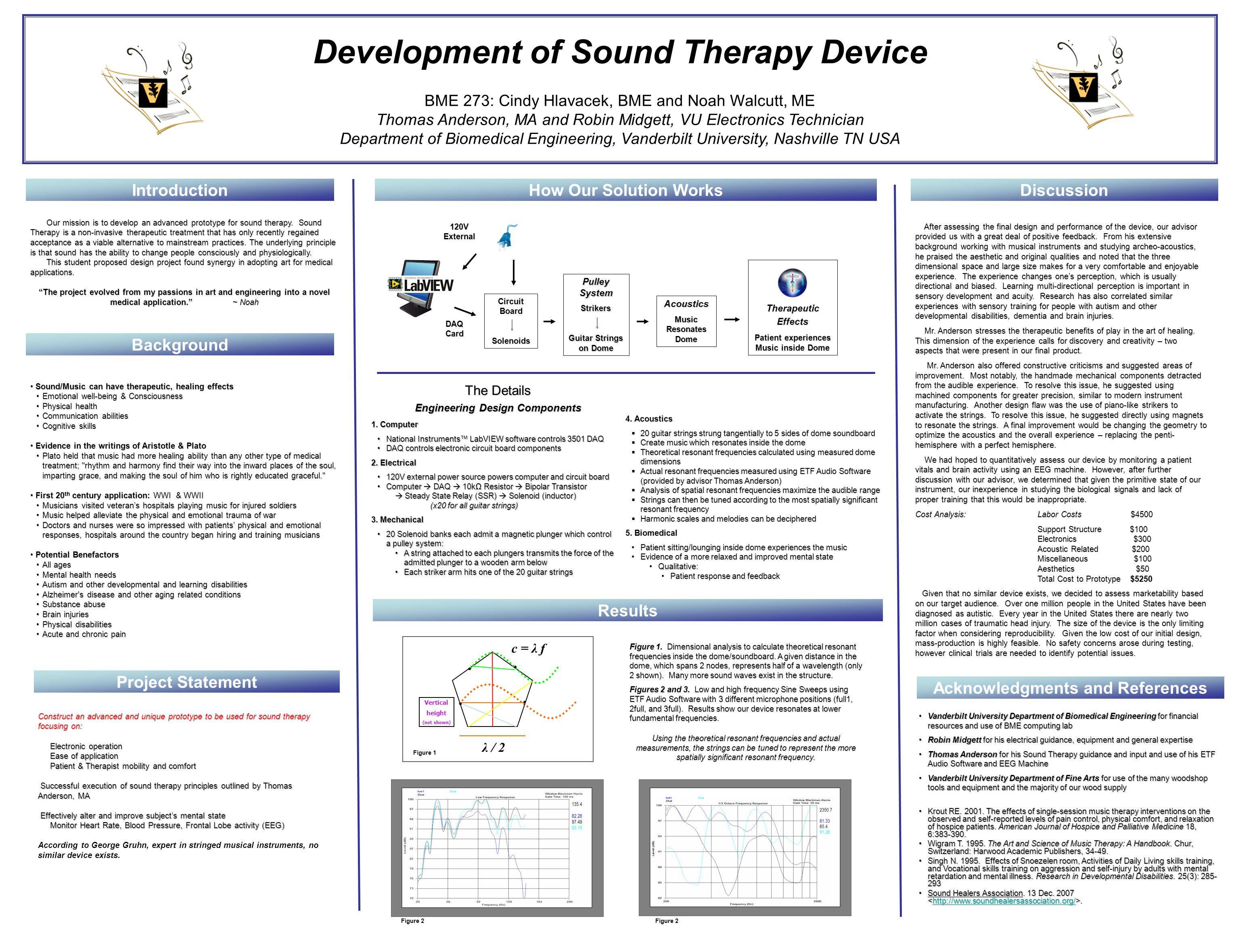 Development of Sound Therapy Device BME 273: Cindy Hlavacek, BME and Noah Walcutt, ME Thomas Anderson, MA and Robin Midgett, VU Electronics Technician