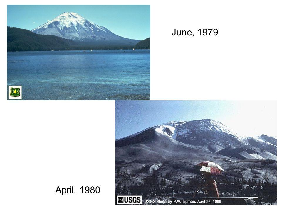 June, 1979 April, 1980