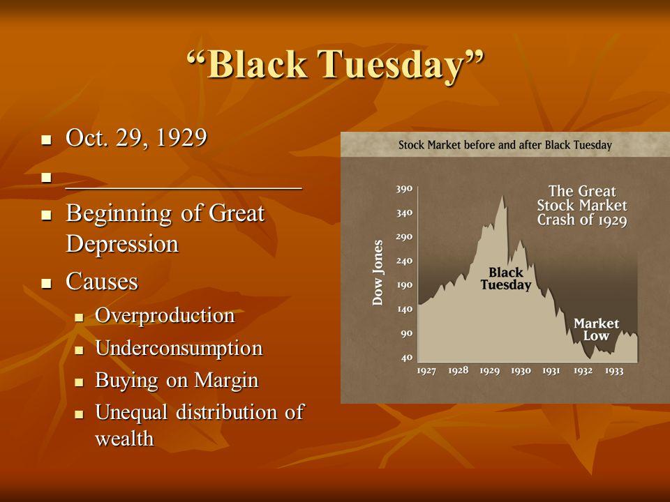 Black Tuesday Oct. 29, 1929 Oct.