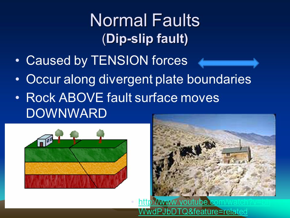 Normal Faults (Dip-slip fault) Caused by TENSION forces Occur along divergent plate boundaries Rock ABOVE fault surface moves DOWNWARD http://www.yout