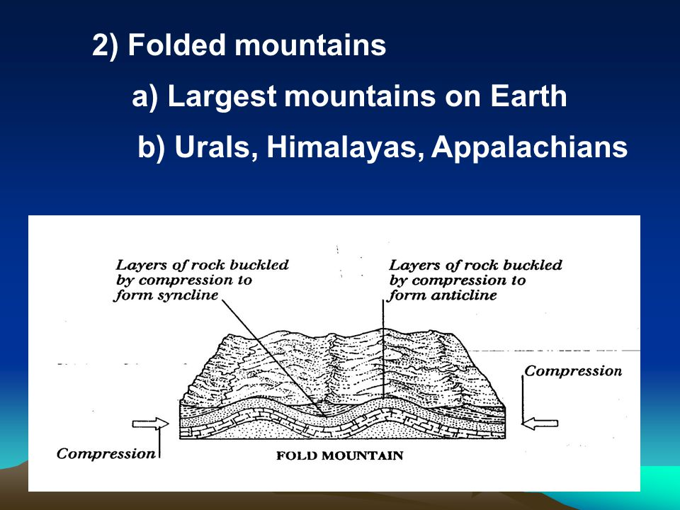 2) Folded mountains a) Largest mountains on Earth b) Urals, Himalayas, Appalachians