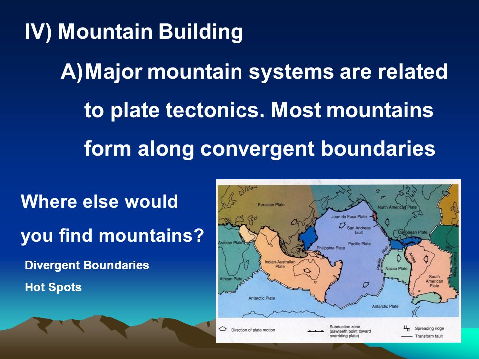 IV) Mountain Building A)Major mountain systems are related to plate tectonics. Most mountains form along convergent boundaries Where else would you fi