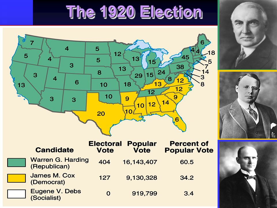 """A. Republicans in Office n n Warren Harding won the 1920 election using the campaign slogan """"Back to Normalcy,"""" which meant a return to a simpler time"""