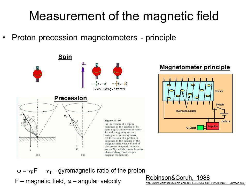 Measurement of the magnetic field Proton precession magnetometers - principle Robinson&Coruh, 1988 http://www.earthsci.unimelb.edu.au/ES304/MODULES/MA