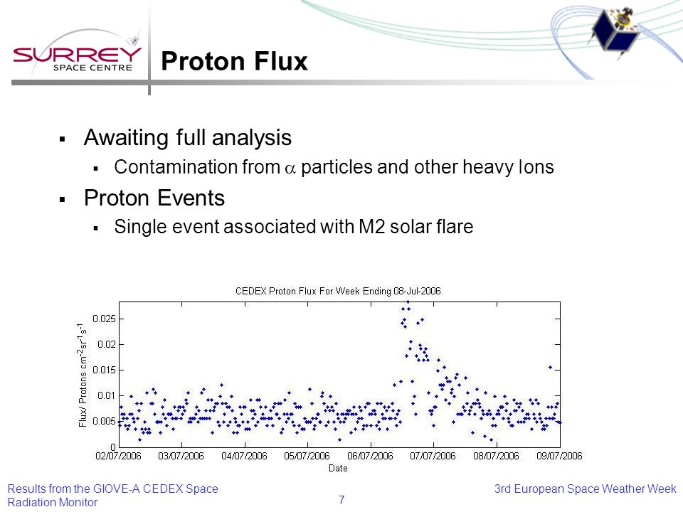 Results from the GIOVE-A CEDEX Space Radiation Monitor 3rd European Space Weather Week 7 Proton Flux  Awaiting full analysis  Contamination from  particles and other heavy Ions  Proton Events  Single event associated with M2 solar flare