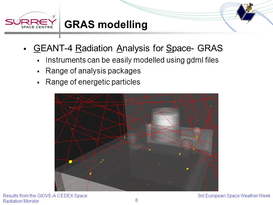Results from the GIOVE-A CEDEX Space Radiation Monitor 3rd European Space Weather Week 8 GRAS modelling  GEANT-4 Radiation Analysis for Space- GRAS  Instruments can be easily modelled using gdml files  Range of analysis packages  Range of energetic particles