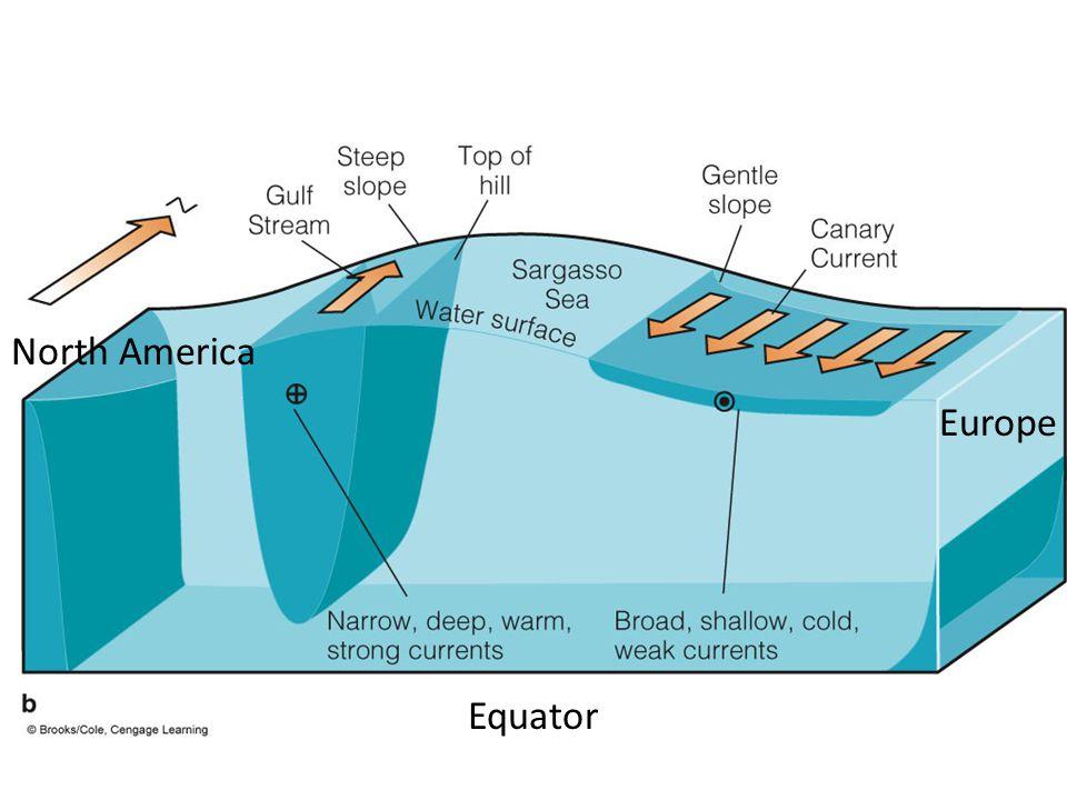 Equator North America Europe