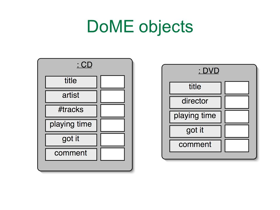 DoME objects