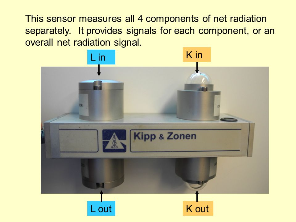 This sensor measures all 4 components of net radiation separately.