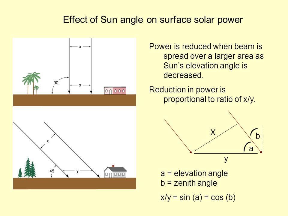 1.Estimate the net radiation Estimate the maximum value of net radiation you might expect.