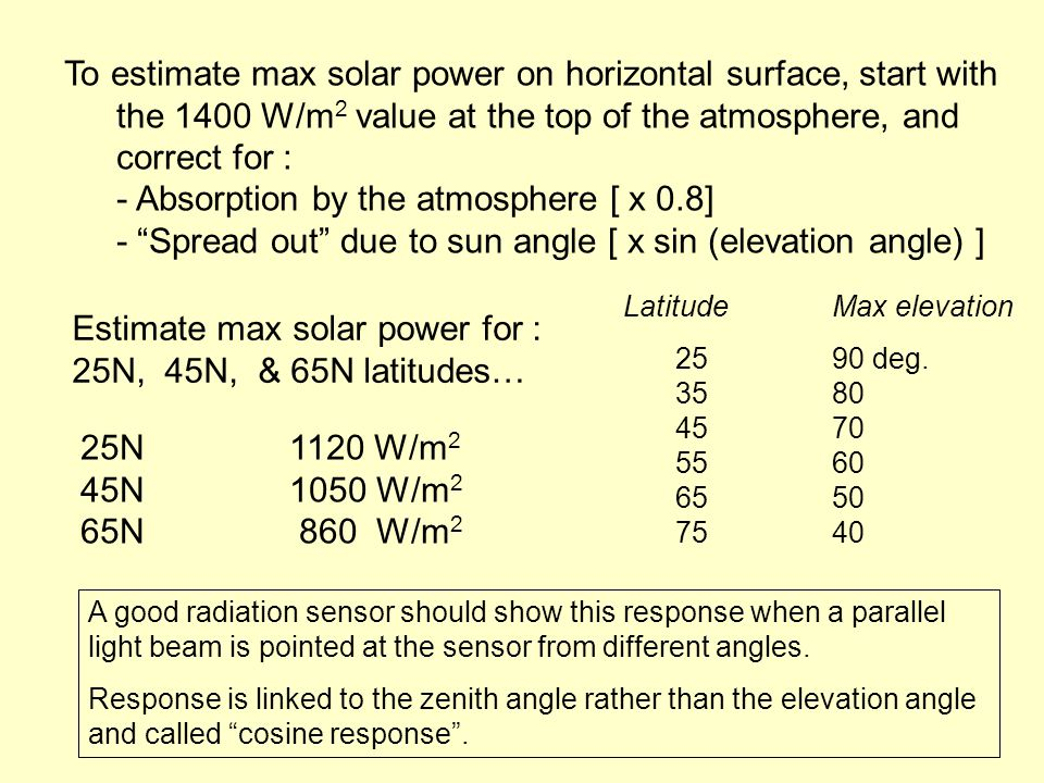 To estimate max solar power on horizontal surface, start with the 1400 W/m 2 value at the top of the atmosphere, and correct for : - Absorption by the atmosphere [ x 0.8] - Spread out due to sun angle [ x sin (elevation angle) ] Estimate max solar power for : 25N, 45N, & 65N latitudes… 25N1120 W/m 2 45N1050 W/m 2 65N 860 W/m 2 LatitudeMax elevation 2590 deg.