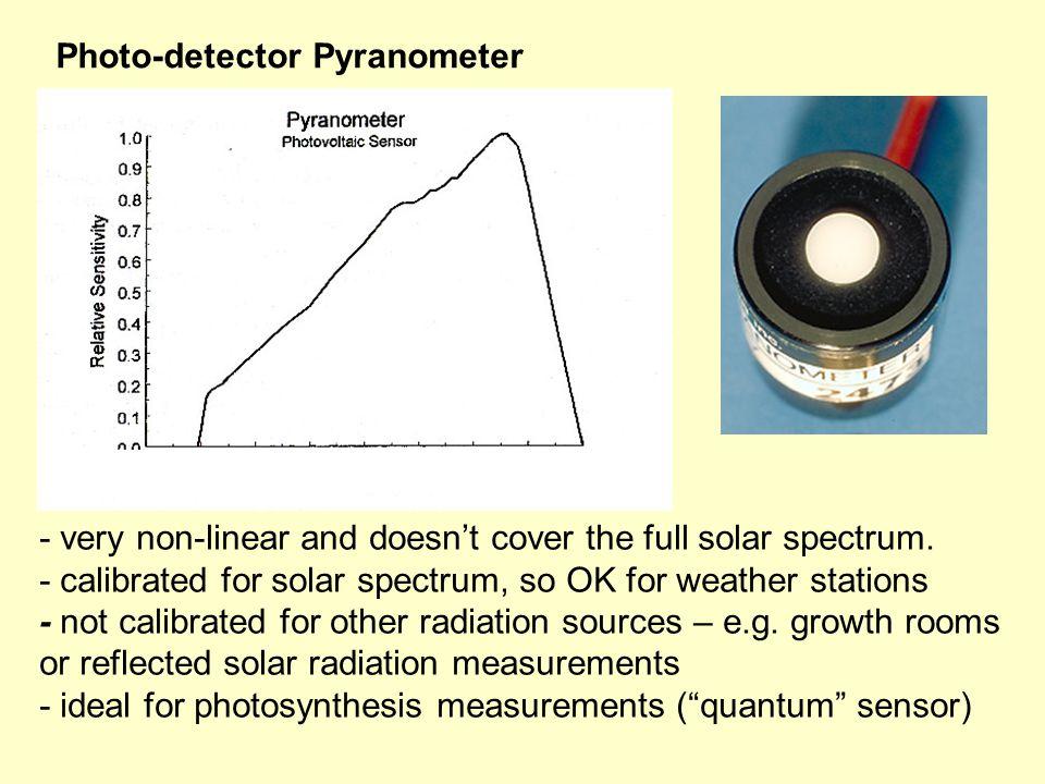 Radiometer height vs. seen diameter for various view factors.