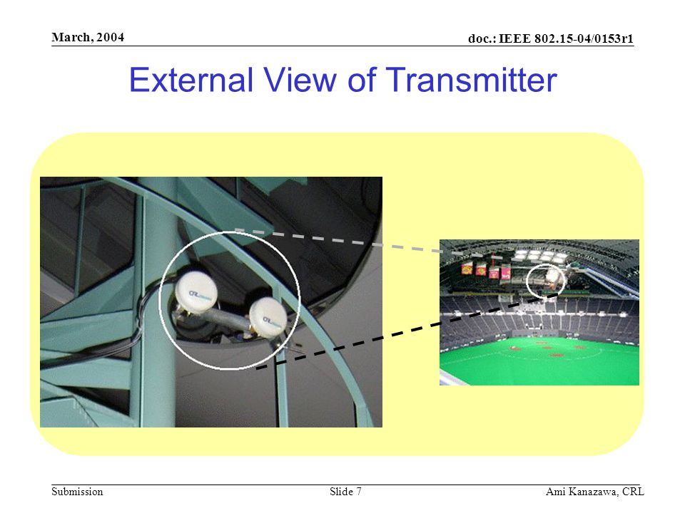 doc.: IEEE 802.15-04/0153r1 Submission March, 2004 Ami Kanazawa, CRLSlide 7 External View of Transmitter TX
