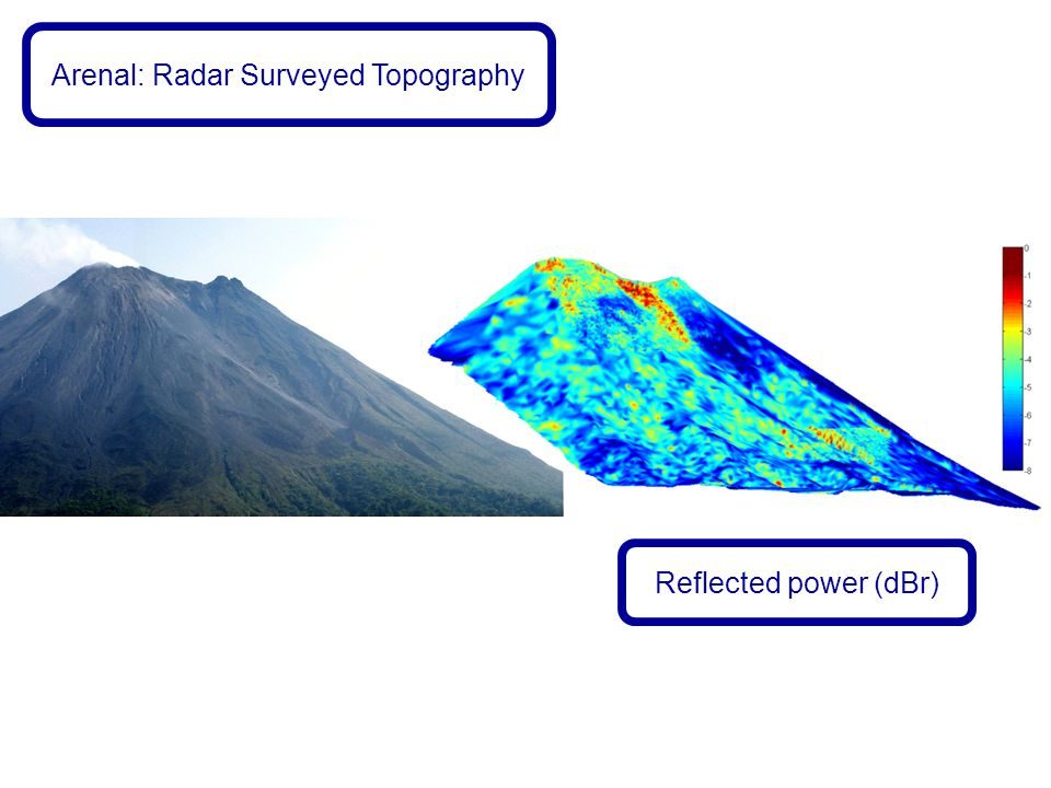 Arenal: Radar Surveyed Topography Reflected power (dBr)
