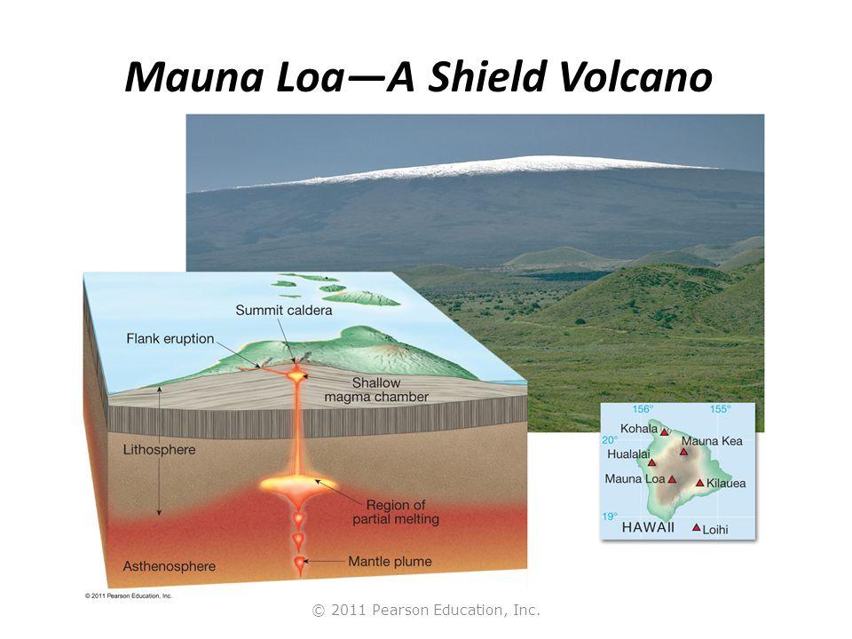 © 2011 Pearson Education, Inc. Mauna Loa—A Shield Volcano