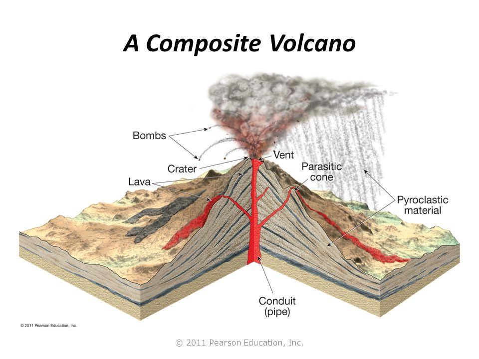 © 2011 Pearson Education, Inc. A Composite Volcano