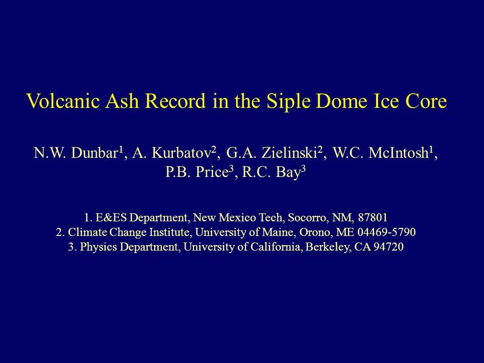 Volcanic Ash Record in the Siple Dome Ice Core N.W. Dunbar 1, A. Kurbatov 2, G.A. Zielinski 2, W.C. McIntosh 1, P.B. Price 3, R.C. Bay 3 1. E&ES Depar