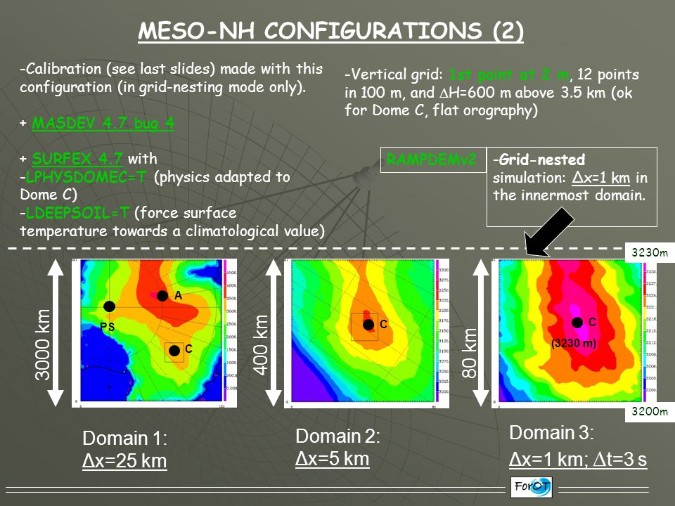 CONCLUSIONS Acknowledgements: This work has been funded by the Marie Curie Excellence Grant (FOROT) – MEXT-CT-2005-023878 Data set from the MARS Catalog (ECMWF) are used in this presentation.