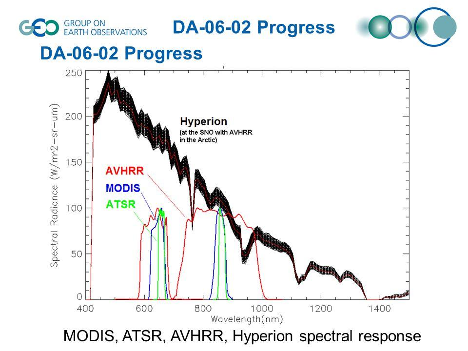 MODIS, ATSR, AVHRR, Hyperion spectral response DA-06-02 Progress