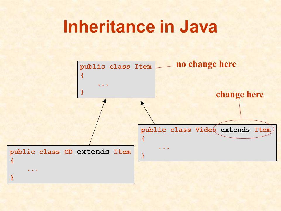 Inheritance in Java public class Item {... } public class CD extends Item {...