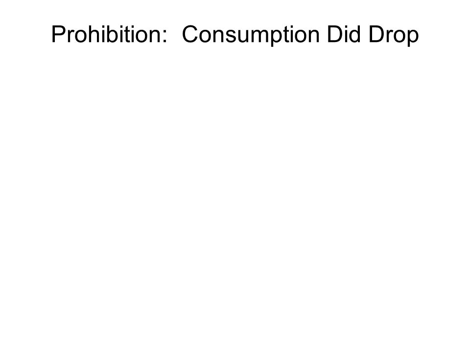 Prohibition (1920-1933) 18 th Amendment: the manufacture, sale, or transportation of intoxicating liquors…is hereby prohibited. Dumping Barrels of Alcohol
