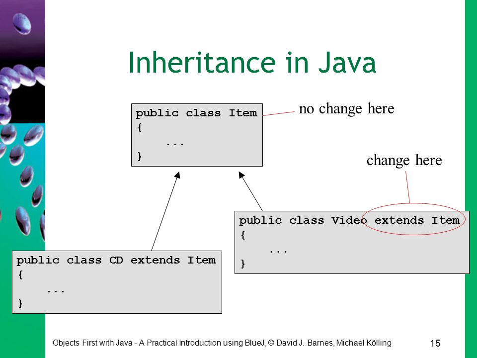 15 Objects First with Java - A Practical Introduction using BlueJ, © David J. Barnes, Michael Kölling Inheritance in Java public class Item {... } pub
