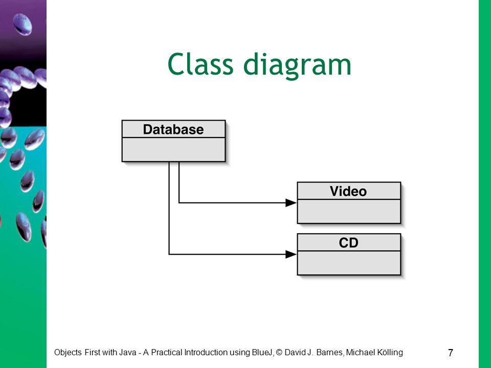 7 Objects First with Java - A Practical Introduction using BlueJ, © David J. Barnes, Michael Kölling Class diagram