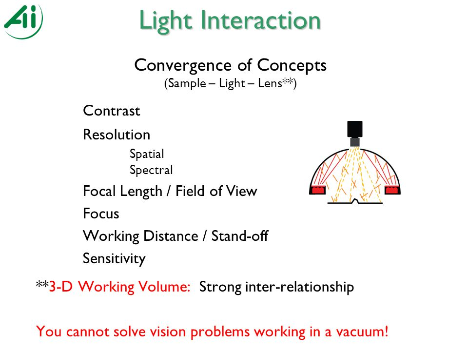 Convergence of Concepts (Sample – Light – Lens**) Contrast Resolution Spatial Spectral Focal Length / Field of View Focus Working Distance / Stand-off Sensitivity **3-D Working Volume: Strong inter-relationship You cannot solve vision problems working in a vacuum.