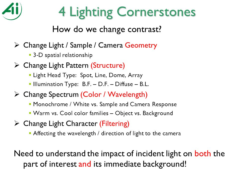 4 Lighting Cornerstones  Change Light / Sample / Camera Geometry  3-D spatial relationship  Change Light Pattern (Structure)  Light Head Type: Spot, Line, Dome, Array  Illumination Type: B.F.