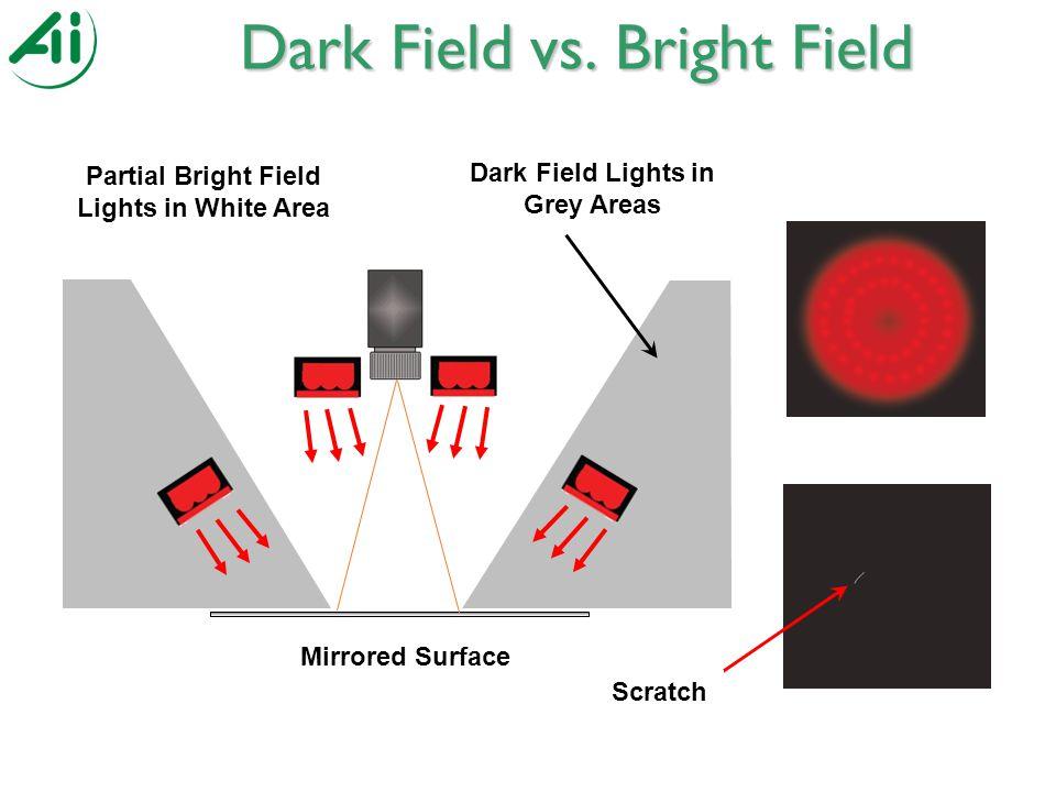 Dark Field vs.