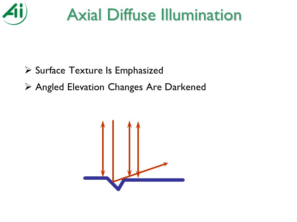 Axial Diffuse Illumination  Surface Texture Is Emphasized  Angled Elevation Changes Are Darkened