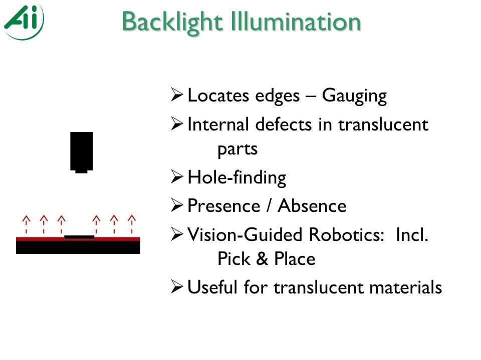 Backlight Illumination  Locates edges – Gauging  Internal defects in translucent parts  Hole-finding  Presence / Absence  Vision-Guided Robotics: Incl.