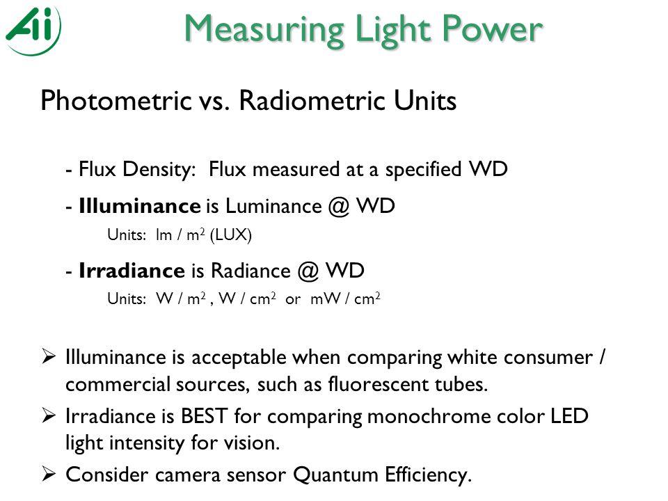 Photometric vs.