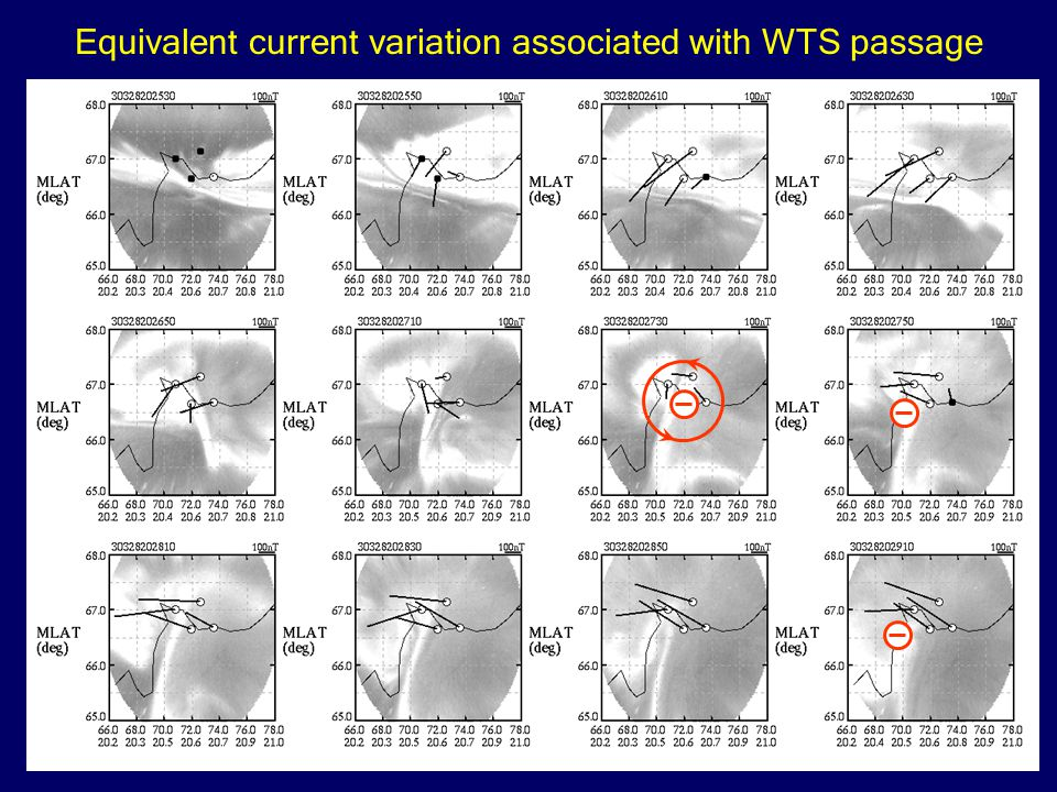 Equivalent current variation associated with WTS passage