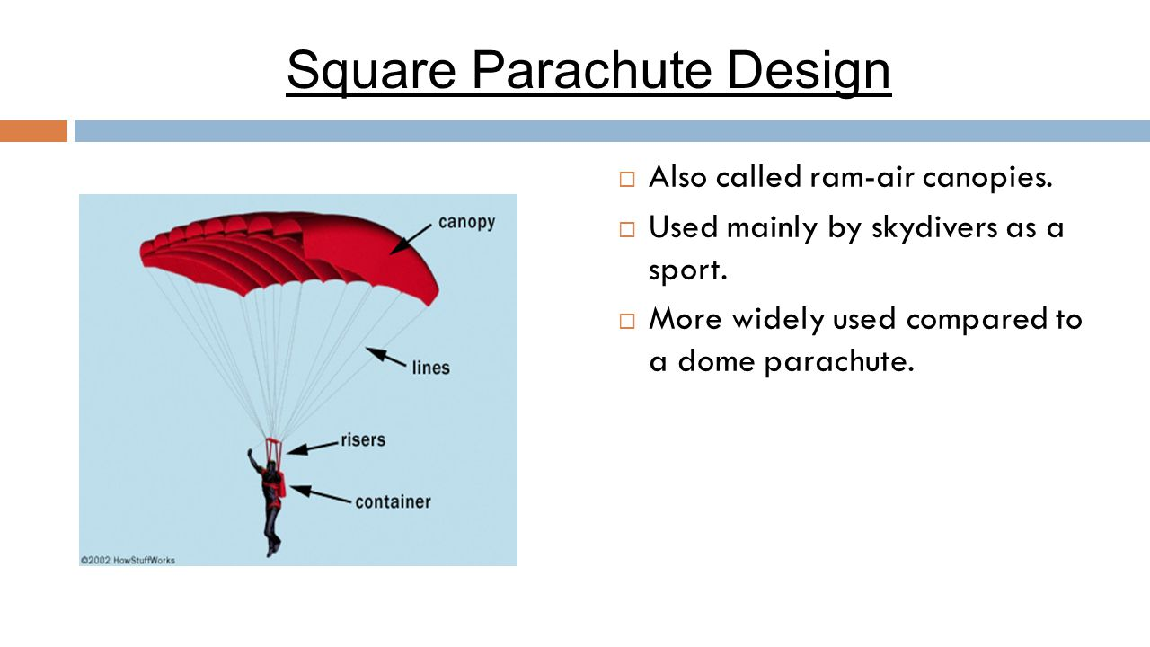 Square Parachute Design  Also called ram-air canopies.