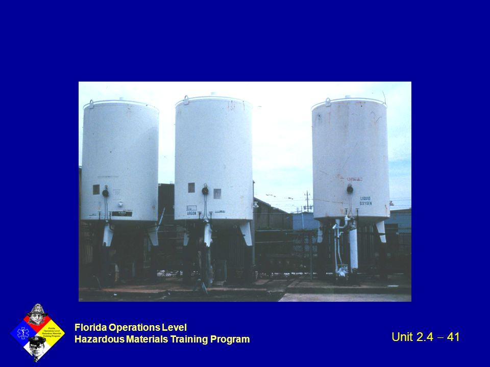 Florida Operations Level Hazardous Materials Training Program Unit 2.4  41