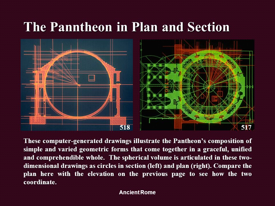 Ancient Rome The Panntheon in Plan and Section These computer-generated drawings illustrate the Pantheon's composition of simple and varied geometric forms that come together in a graceful, unified and comprehendible whole.