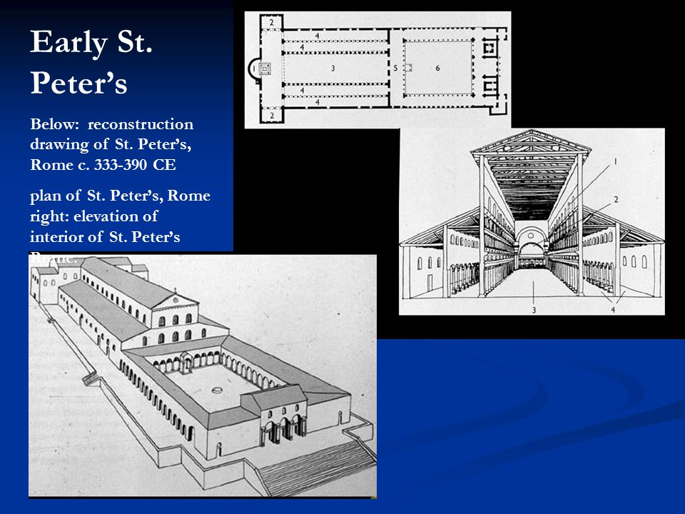 Early St. Peter's Below: reconstruction drawing of St. Peter's, Rome c. 333-390 CE plan of St. Peter's, Rome right: elevation of interior of St. Peter