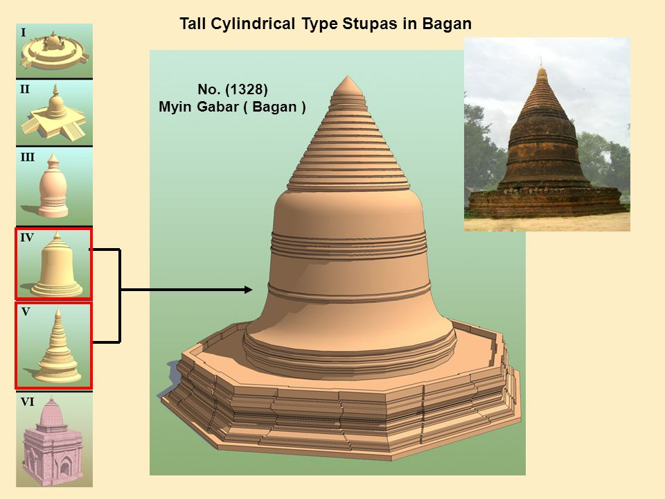 No. (1328) Myin Gabar ( Bagan ) Tall Cylindrical Type Stupas in Bagan