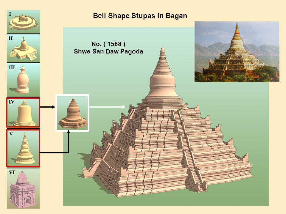 Bell Shape Stupas in Bagan No. ( 1568 ) Shwe San Daw Pagoda