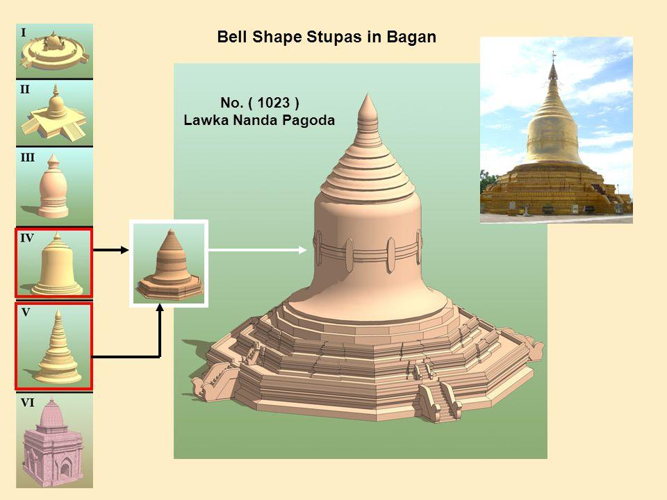 Bell Shape Stupas in Bagan No. ( 1023 ) Lawka Nanda Pagoda