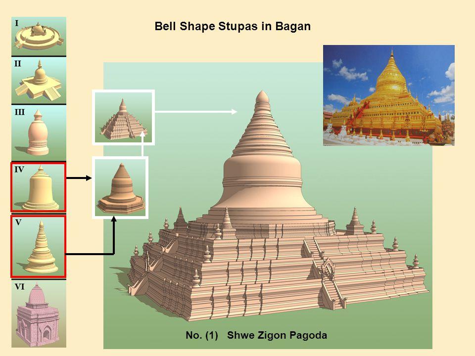 Bell Shape Stupas in Bagan No. (1) Shwe Zigon Pagoda
