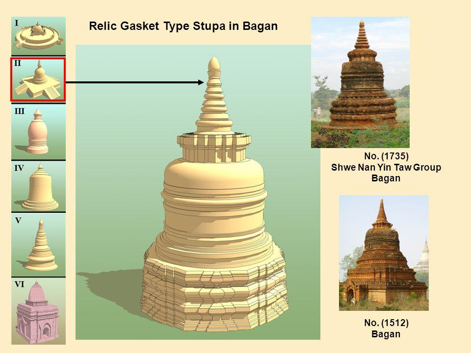 Relic Gasket Type Stupa in Bagan No. (1735) Shwe Nan Yin Taw Group Bagan No. (1512) Bagan