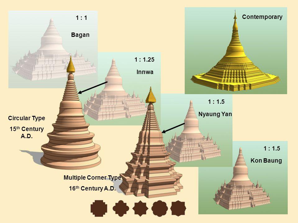 1 : 1 1 : 1.25 1 : 1.5 Bagan Innwa Nyaung Yan Kon Baung Contemporary Circular Type 15 th Century A.D.