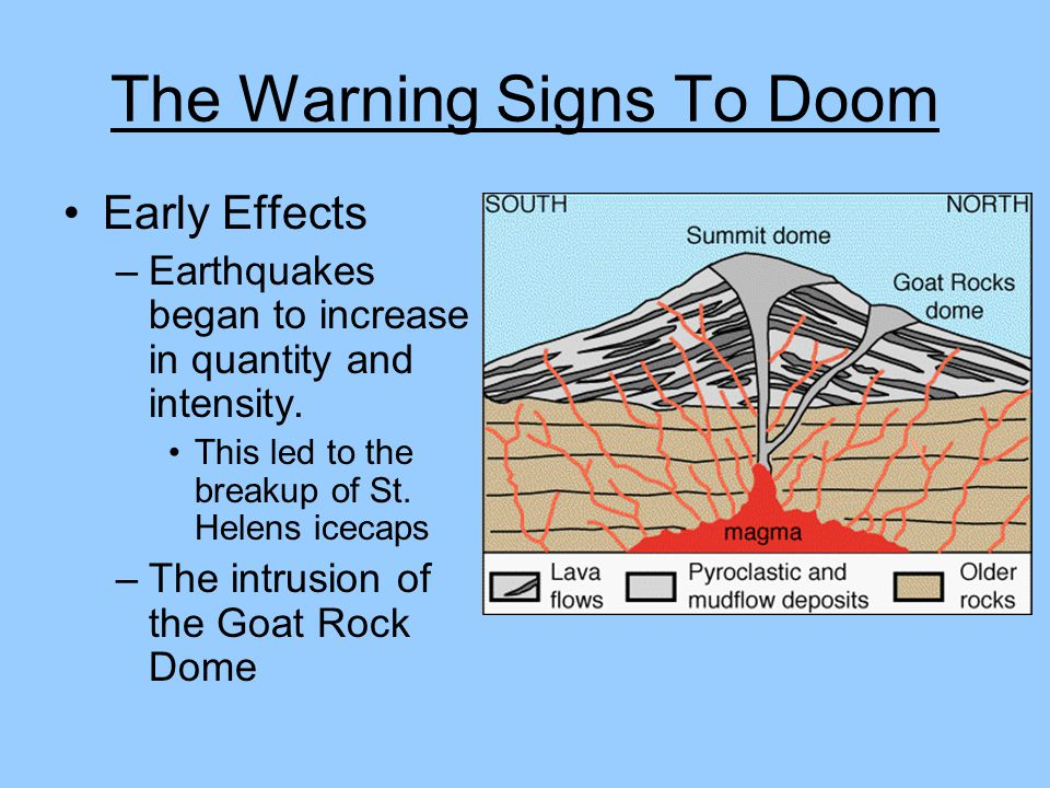 The Warning Signs To Doom Early Effects –Earthquakes began to increase in quantity and intensity. This led to the breakup of St. Helens icecaps –The i