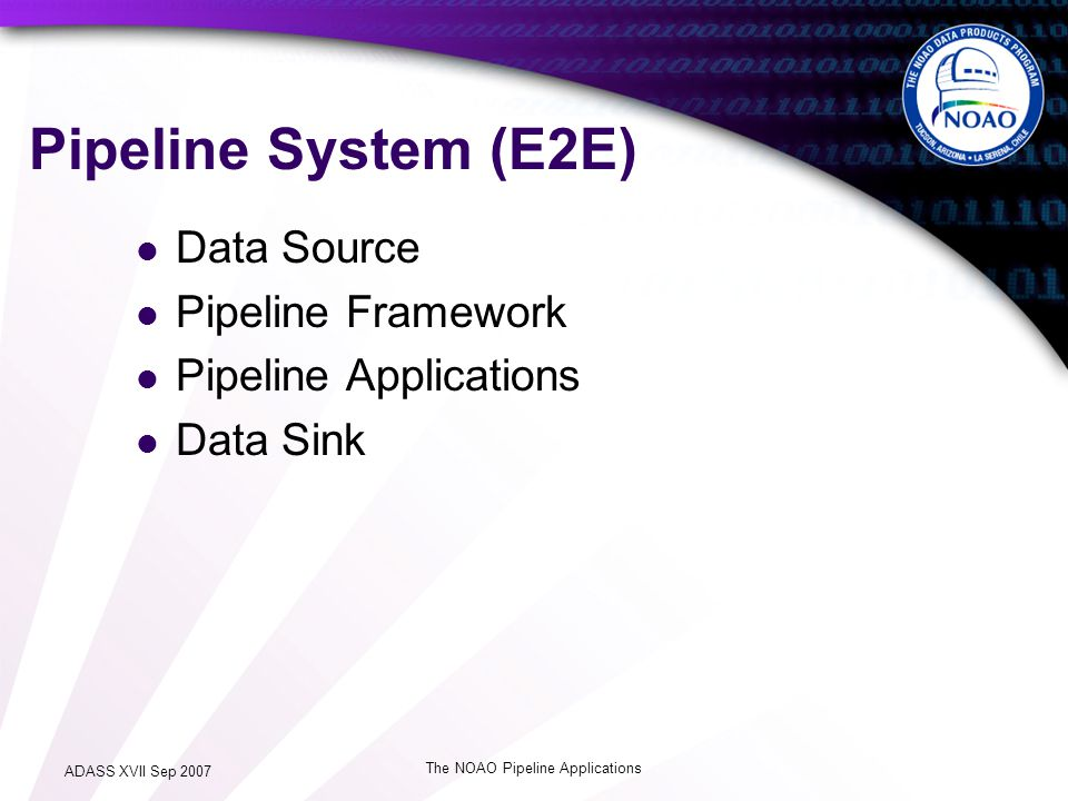 ADASS XVII Sep 2007 The NOAO Pipeline Applications Pipeline System (E2E) Data Source Pipeline Framework Pipeline Applications Data Sink