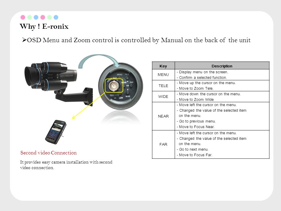 Why ! E-ronix Key Description MENU - Display menu on the screen. - Confirm a selected function. TELE - Move up the cursor on the menu. - Move to Zoom